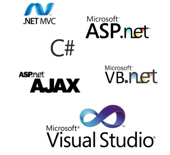 Programming Services in Microsoft .NET Technologies