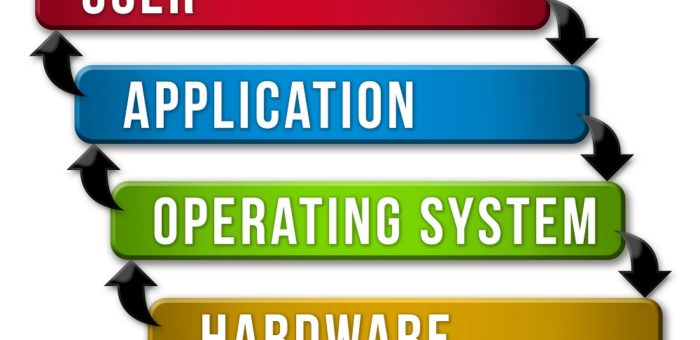 Device Driver & Systems